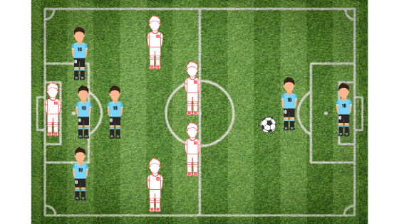 example of players gathering around goal