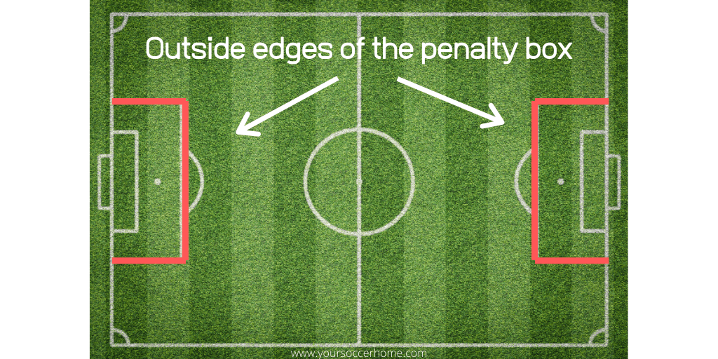 Image clearly showing penalty area on a soccer field
