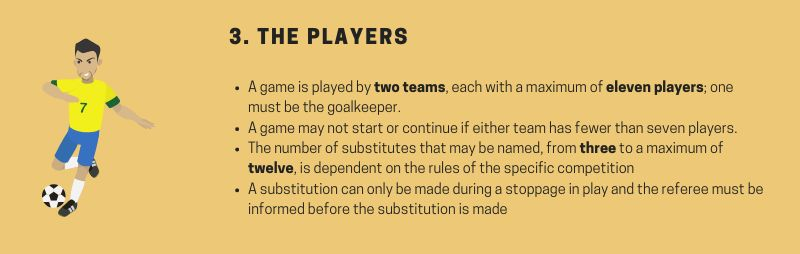 Soccer Rule-3-The-Players