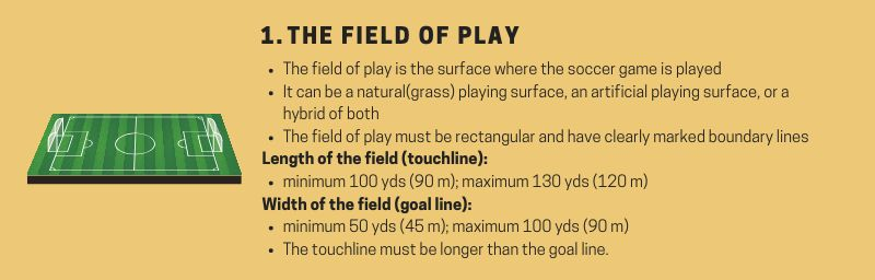 Soccer Rules-1-The-Field-of-Play