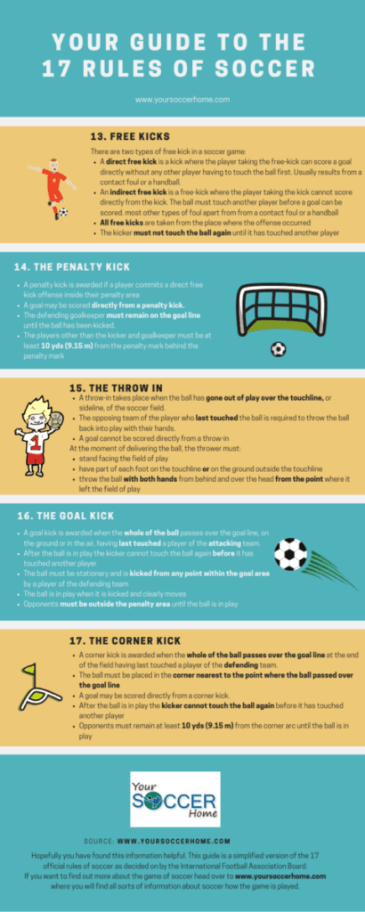 Infographic Rules-of-Soccer-13-17