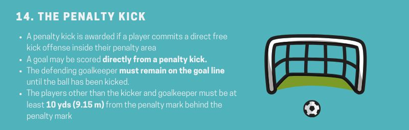 Soccer-Rule-14-Penalty-Kick