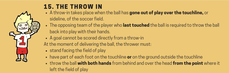 Soccer-Rule-15.-The-Throw-in