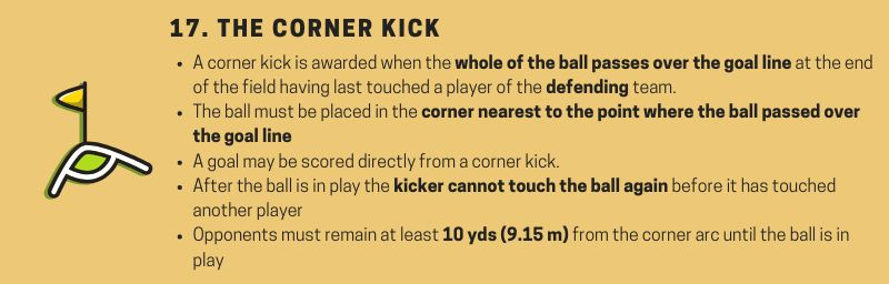 Soccer-Rule-17-The-corner-kick