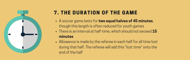 Soccer-Rule-7-The-duration-of-the-game