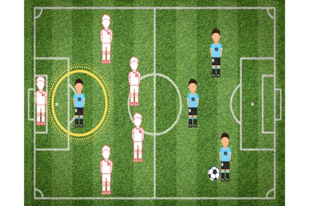 example of offside position