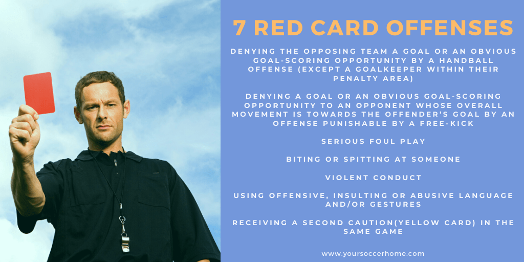 7 Red Card Offenses in soccer