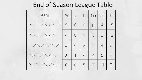 soccer season table