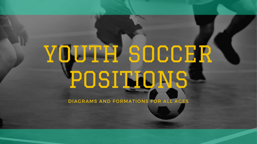 youth soccer positions post header image
