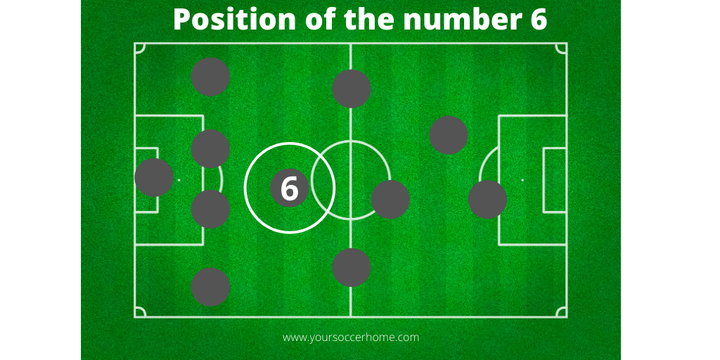 position of the number 6 on a soccer team