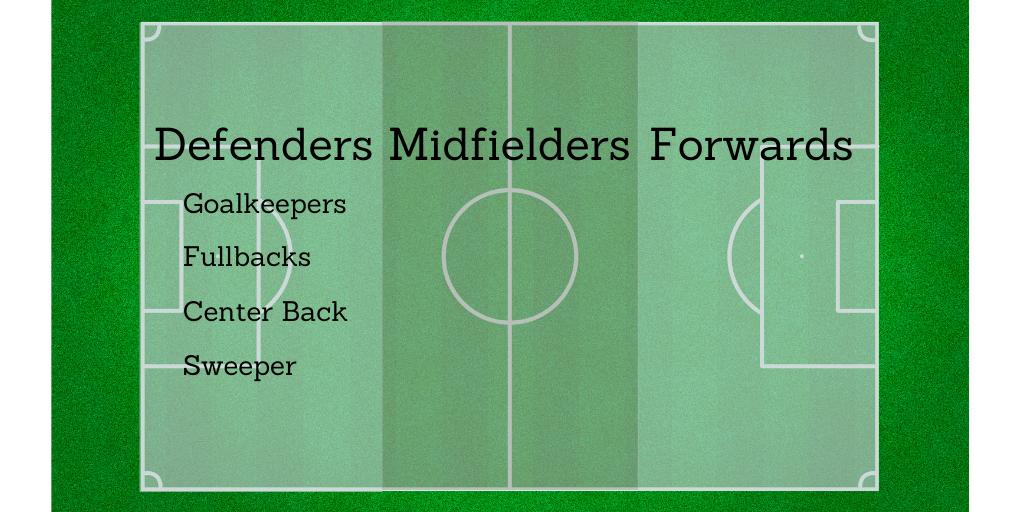 soccer defender roles