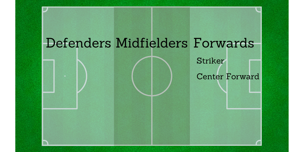 soccer midfield roles