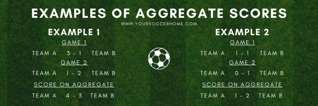 examples of aggregate scores being used in soccer