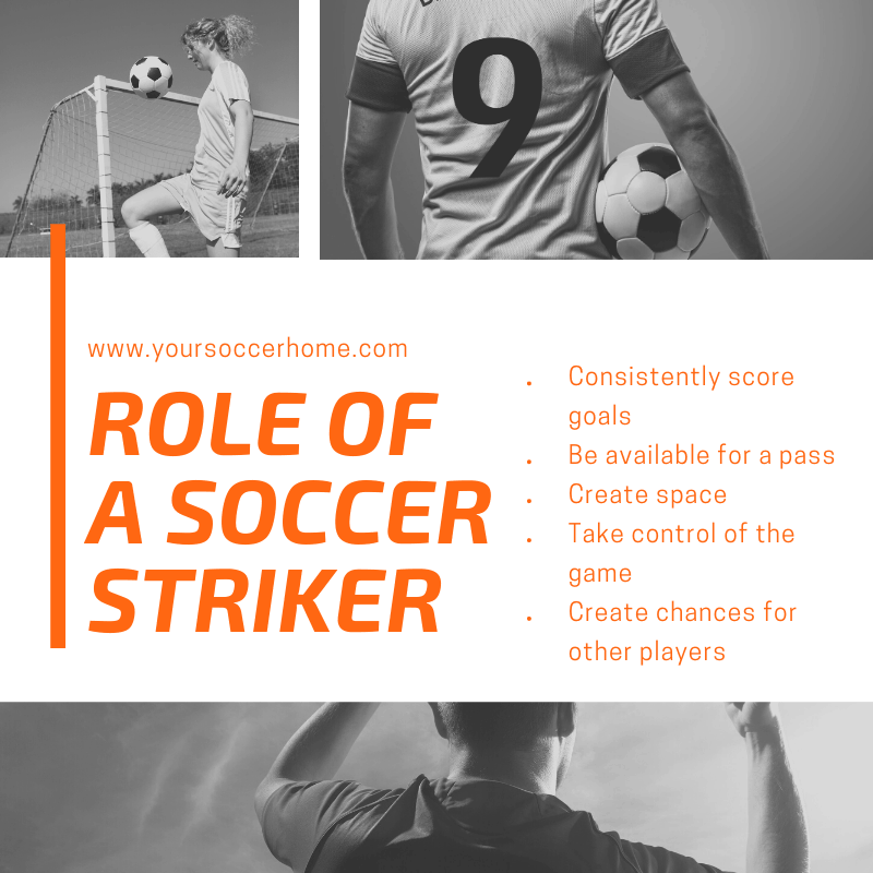 list of the roles of a striker in soccer