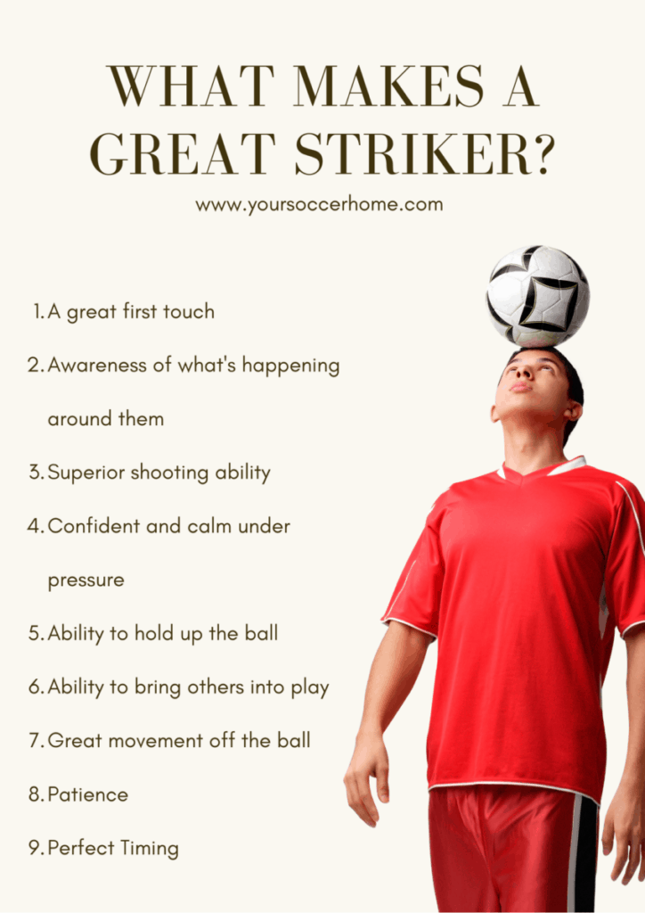 list of what makes a great soccer striker