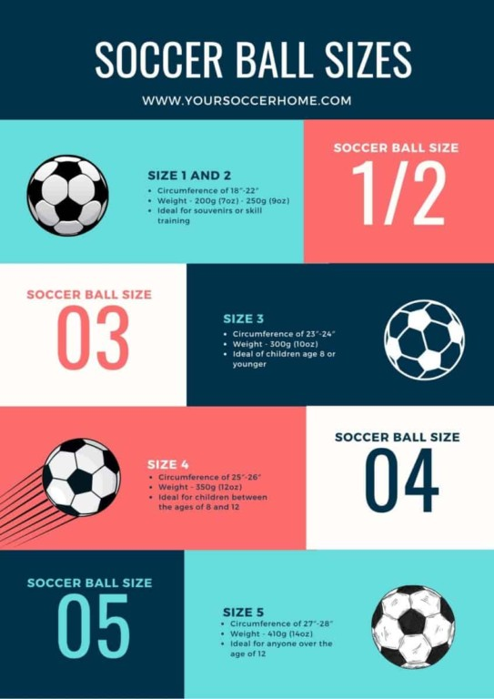 Table showing soccer ball sizes, circumference, weight