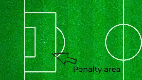 Soccer goalie penalty area marked on image