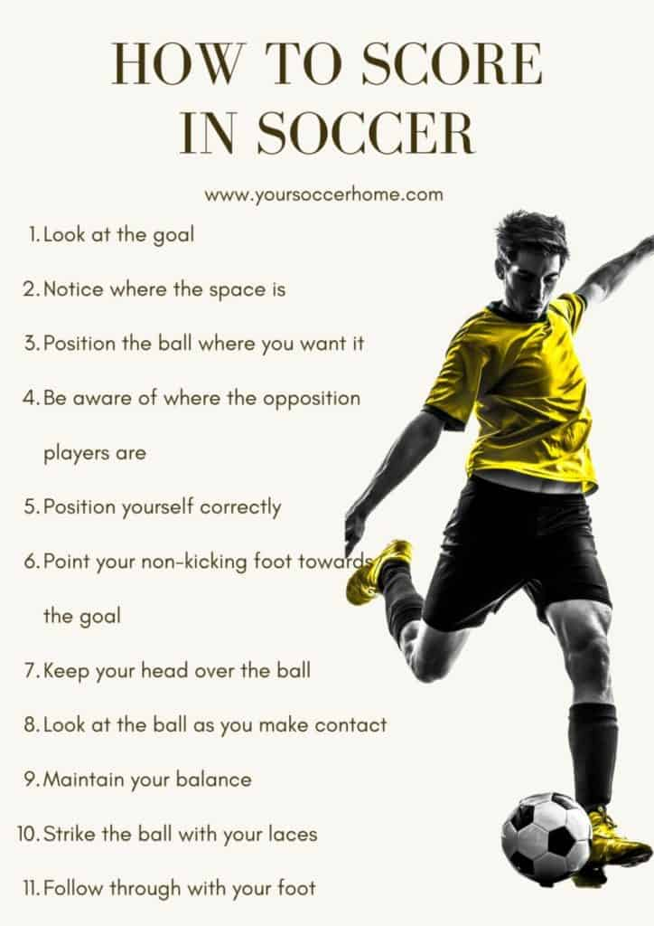 how to score in soccer infographic
