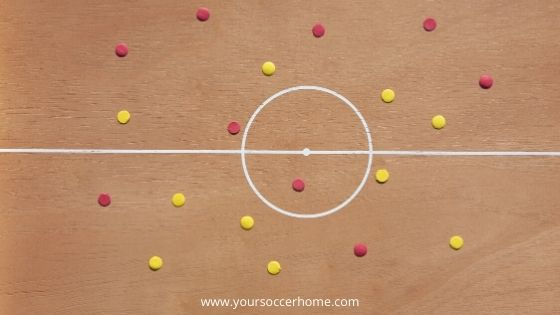 soccer kick off positions