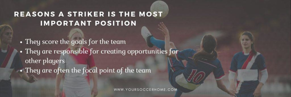3 reasons a striker is the most important soccer position