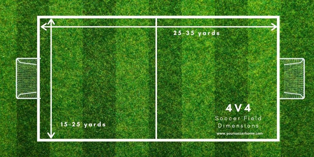4v4 Soccer Field Dimensions