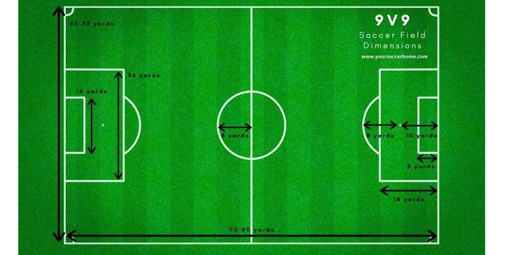 9v9 Soccer Field Dimensions